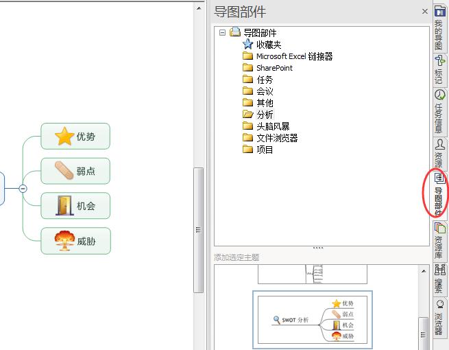 分享MindManager中的SWOT分析模板