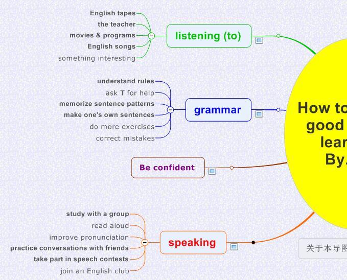 學習英語-2