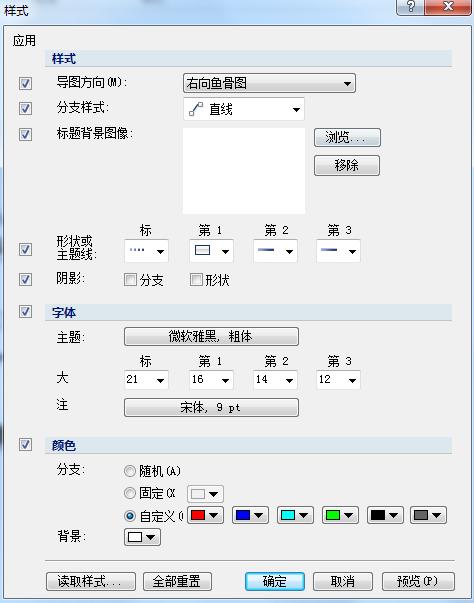 编辑导图样式