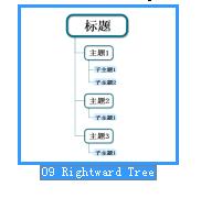 树状思维导图模板