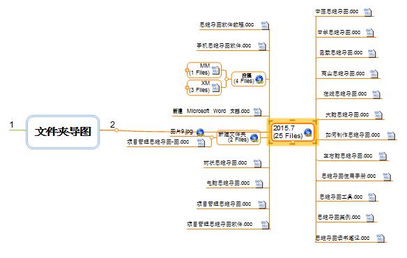文件夹导图