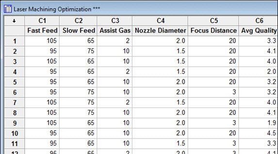 图二:Minitab统计软件