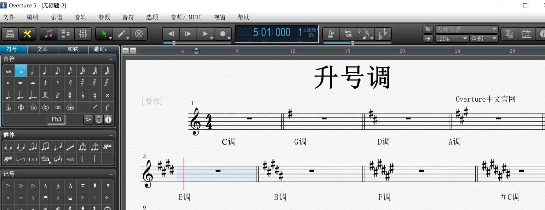 Overture五线谱上的升号调