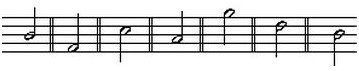 Overture如何調節音符符干的上下