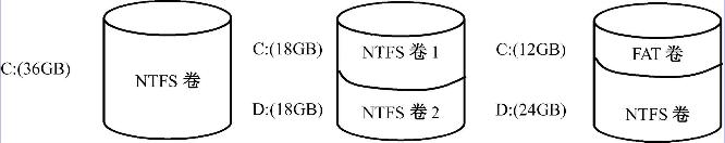 硬盘配置方案