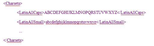 AOPR初步攻击的预定义字符集代码