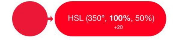 基于HSL 的调色2