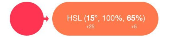 基于HSL 的调色3