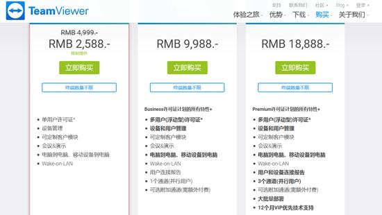 正版TeamViewer官方价格