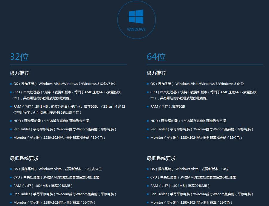 Windows系統要求