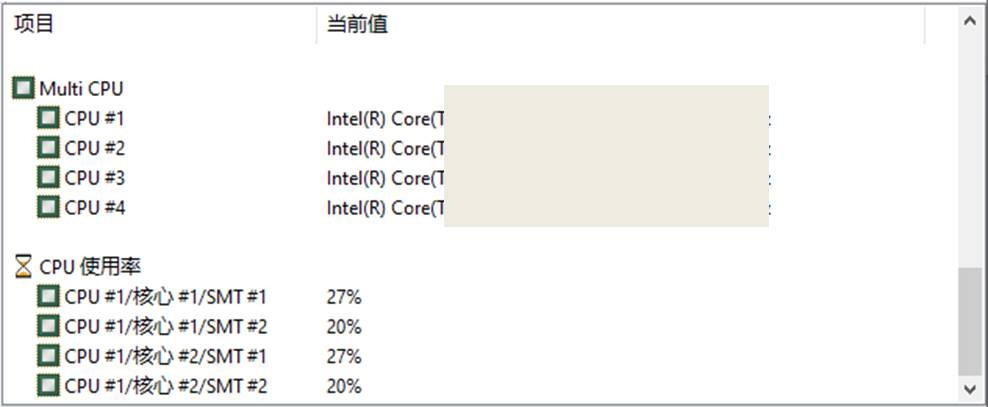 CPU使用率等