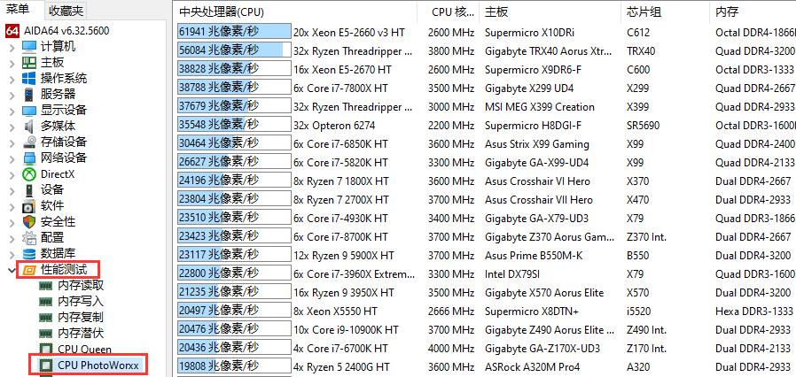CPU PhotoWorxx界面