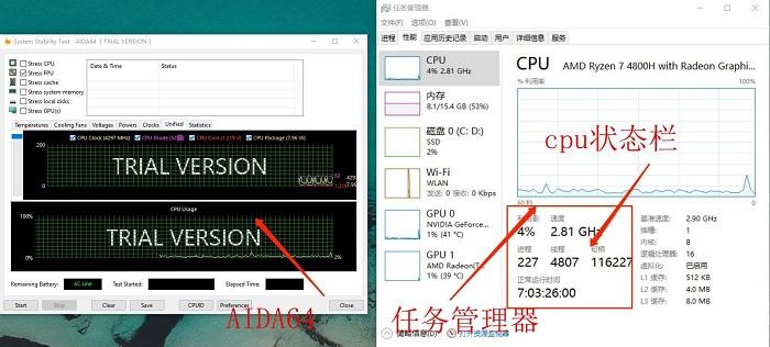 同时观察任务管理器和AIDA64界面