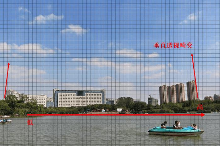 图7:分析照片