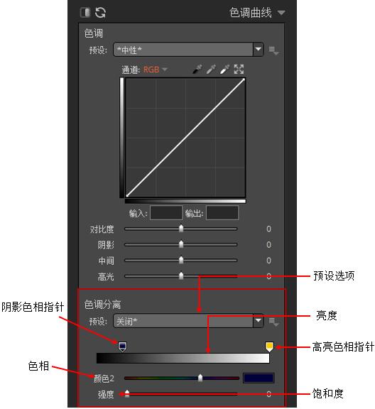 Exposure色调曲线之色调分离