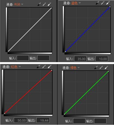 exposure X4色調曲線調整區域