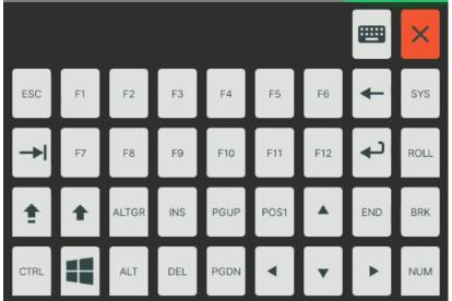 图3:特殊键盘