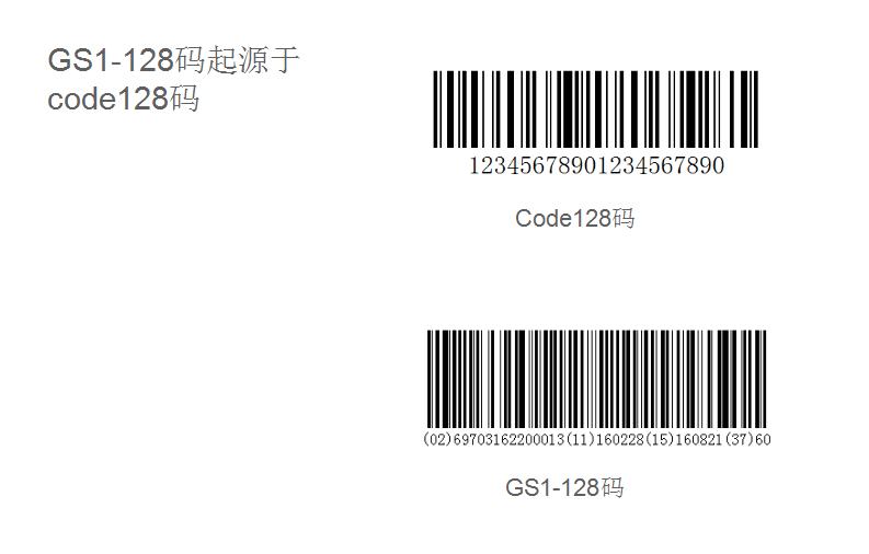 BarTender——支持GS1系统的条码软件