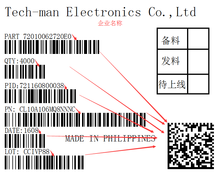 BarTender案例之外包装箱标签制作解决方案