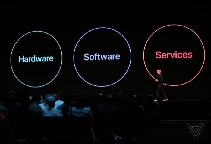 WWDC 2019开幕演讲