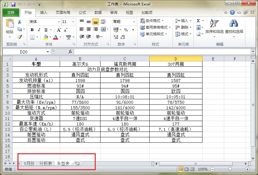 Excel表格图例