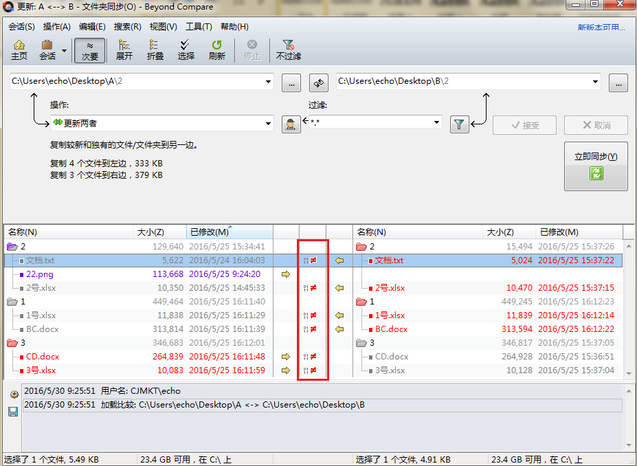 Beyond Compare文件夹同步中心窗格显示数据信息图例