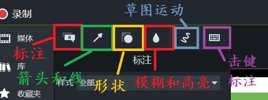 图2:Camtasia注释效果