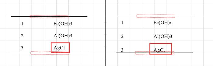 左右相比,右图中添加下标后文本不能对齐