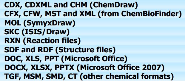 ChemBioFinder打开页面