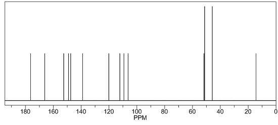 诺氟沙星NMR图谱