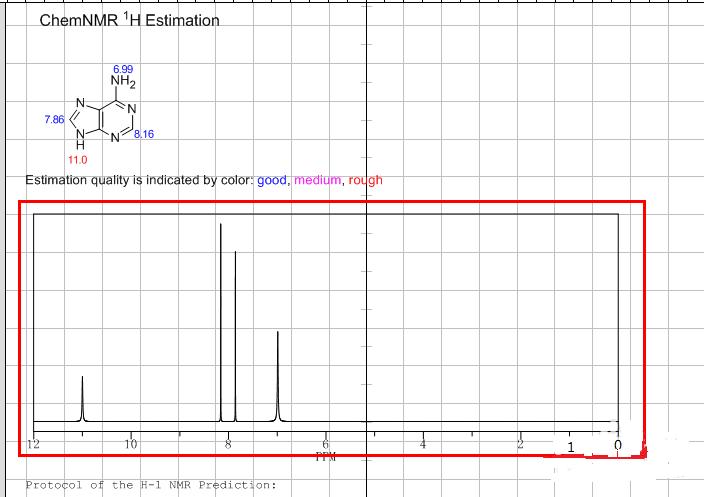 查看1H-NMR图