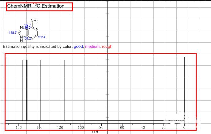 查看13C-NMR图