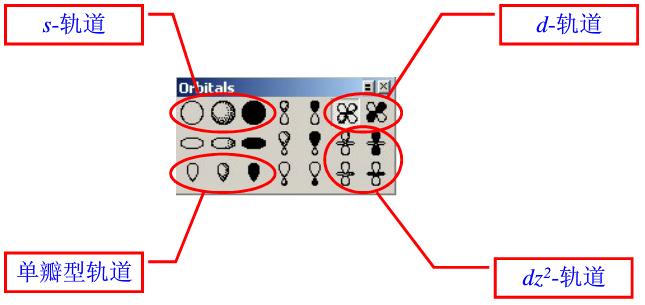 ChemBioDraw轨道工具子工具箱示意图