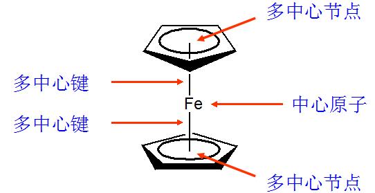 ChemDraw二茂络铁多中心结构