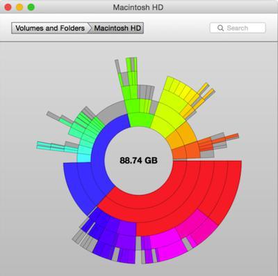 Disk Graph使用界面