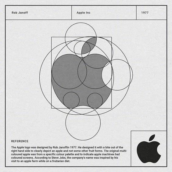 用CorelDRAW轻松制作苹果logo