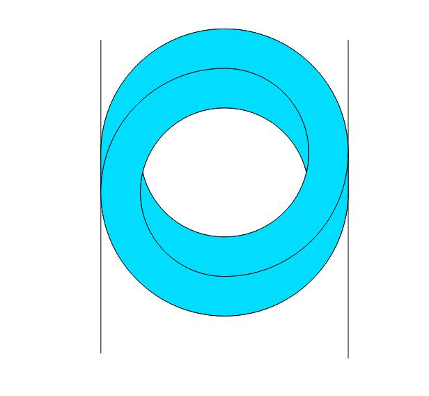 图6:矛盾空间