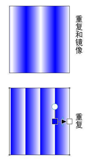 图10:调整排列的效果