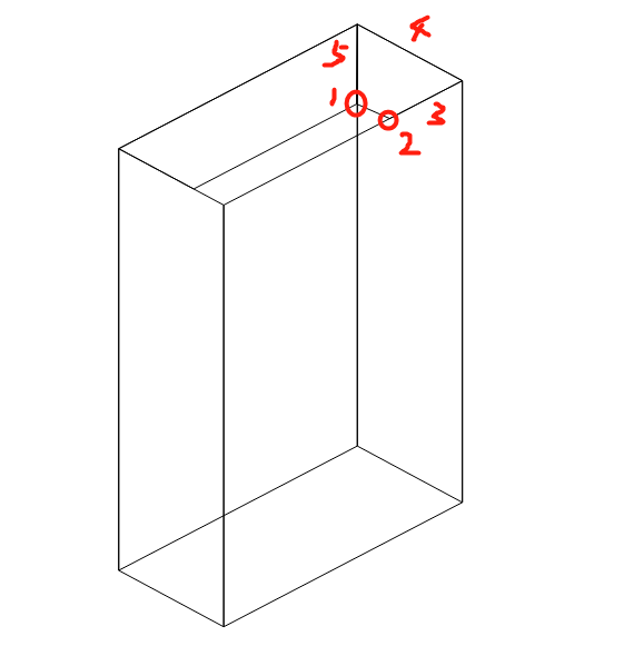 图5:右侧面梯形绘制