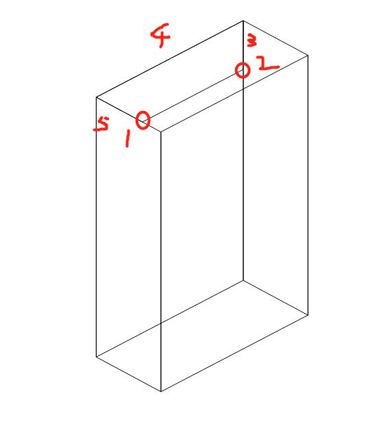 图4:绘制梯形