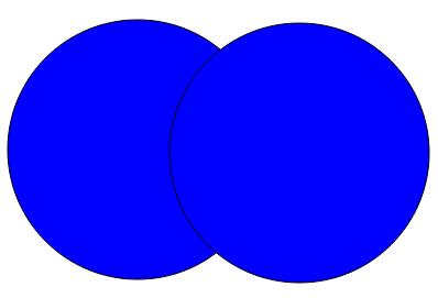 图2:复制移动圆形