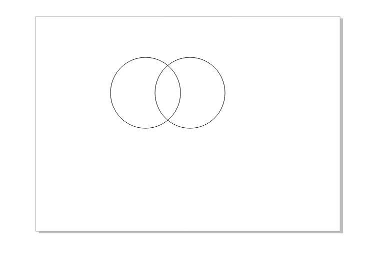图2:绘制两个圆形