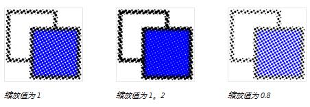 Pointillizer