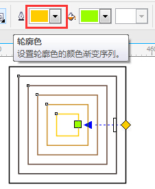 轮廓图工具