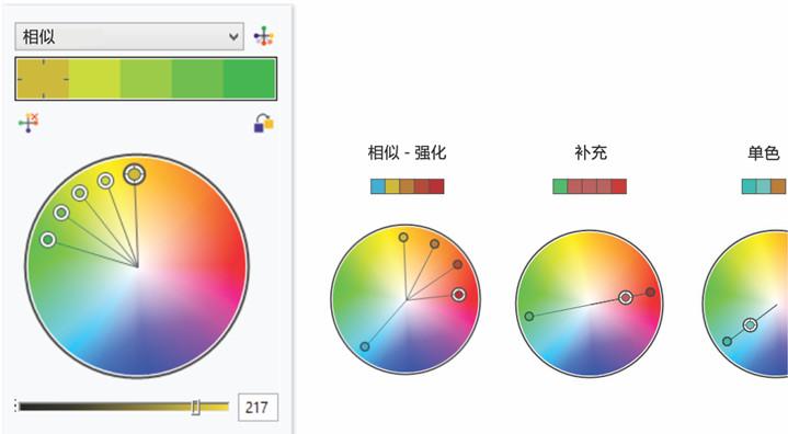 3.3 颜色样式与和谐