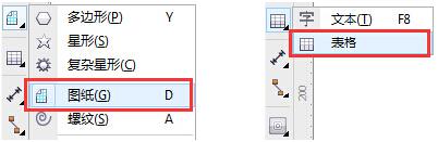 CorelDRAW X7中图纸工具与表格工具的比较