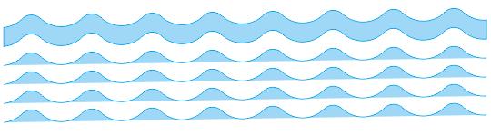 设置波浪线