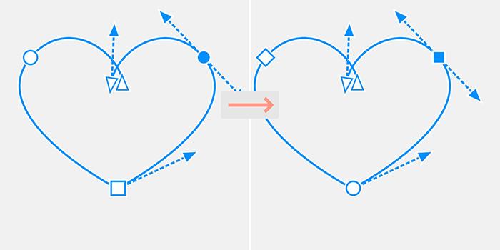 自定义节点形状