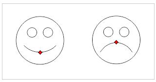 CDR基本形状