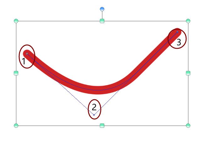 3点二次贝兹曲线